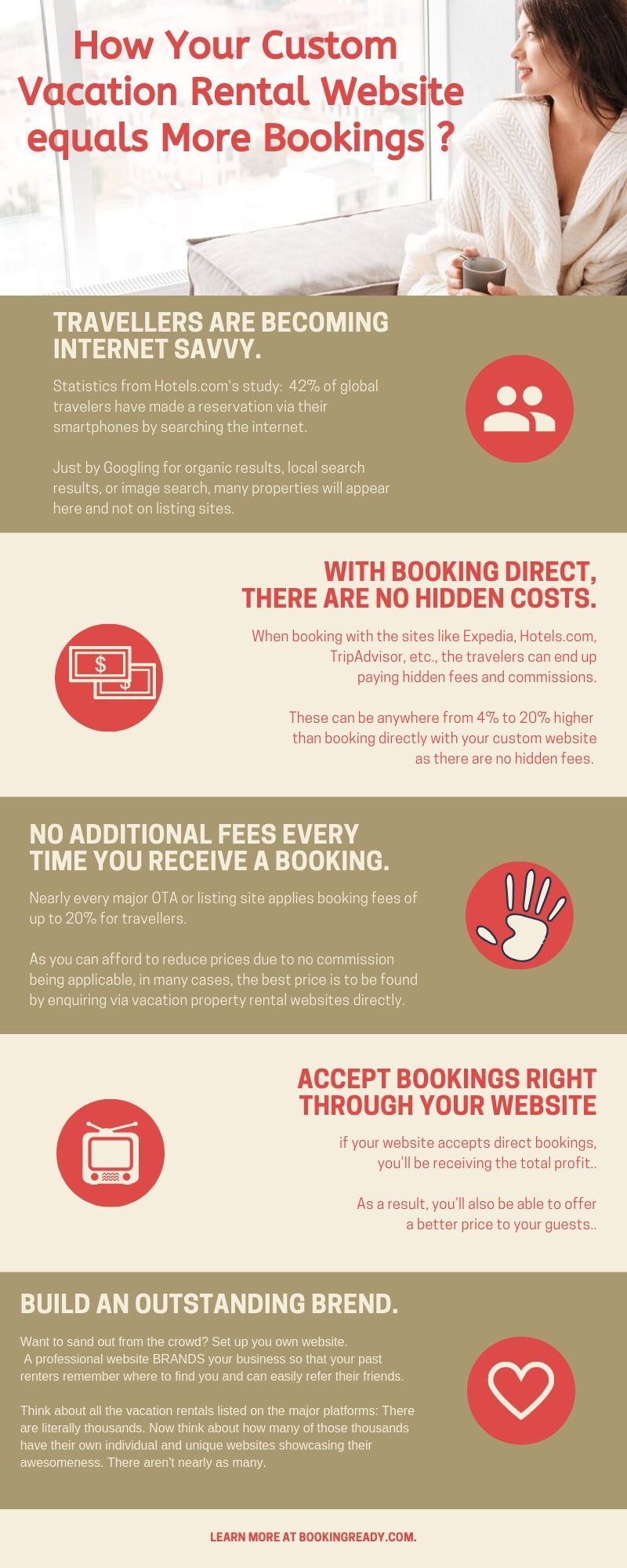 Vacation rental property website - Infographic